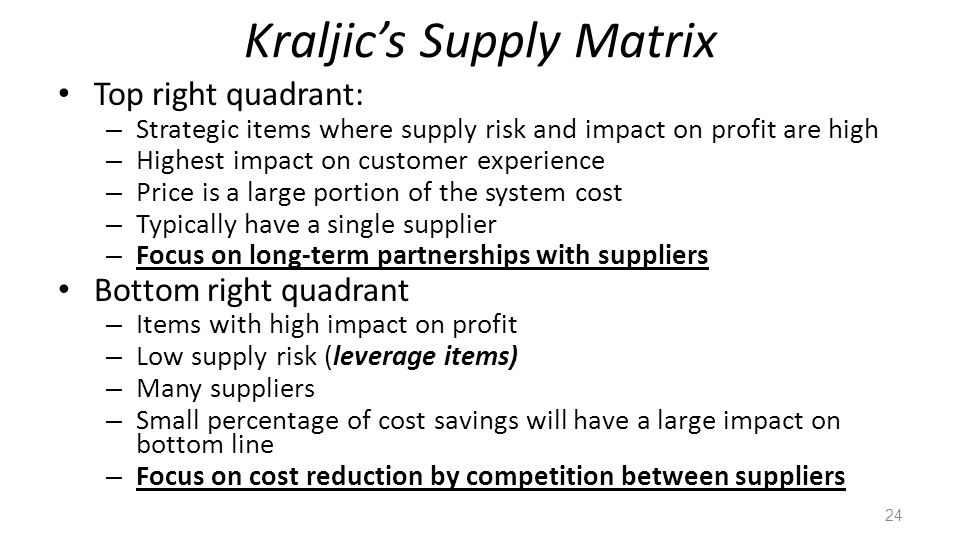 Kraljic's Supply Matrix