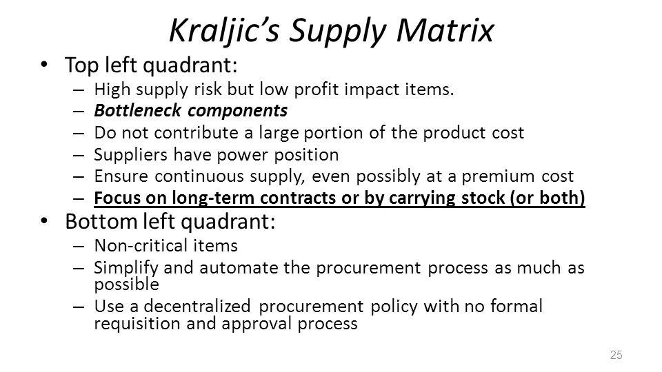 Kraljic's Supply Matrix