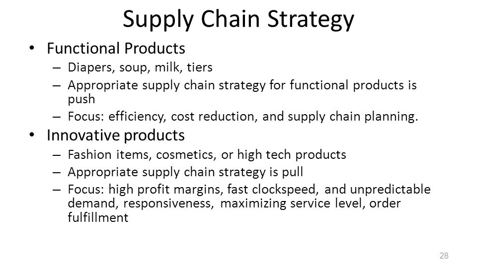 Supply Chain Strategy Functional Products Innovative products
