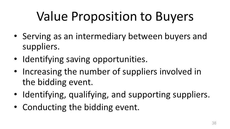 Value Proposition to Buyers