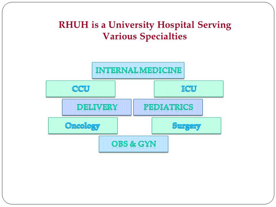 RHUH is a University Hospital Serving Various Specialties
