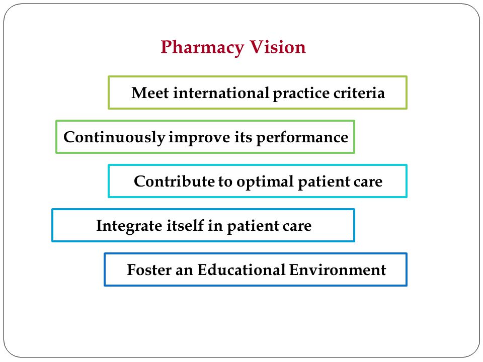 Pharmacy Vision Meet international practice criteria