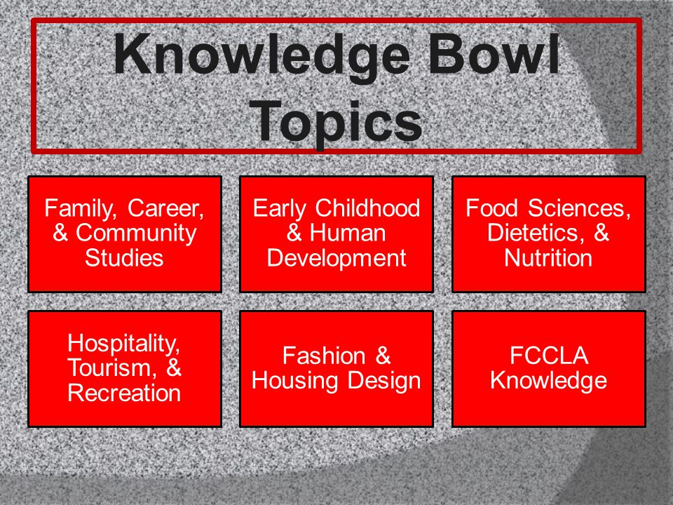 Knowledge Bowl Topics Family, Career, & Community Studies