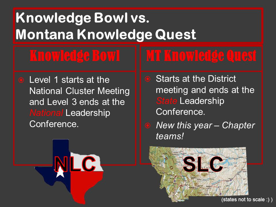 Knowledge Bowl vs. Montana Knowledge Quest