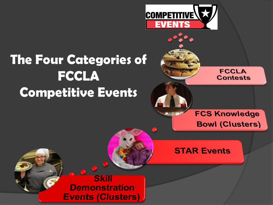 The Four Categories of FCCLA Competitive Events