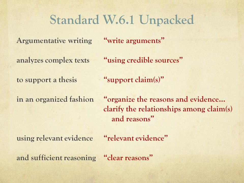 Standard W.6.1 Unpacked Argumentative writing analyzes complex texts