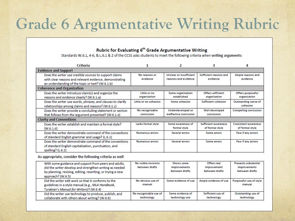 Grade 6 Argumentative Writing Rubric