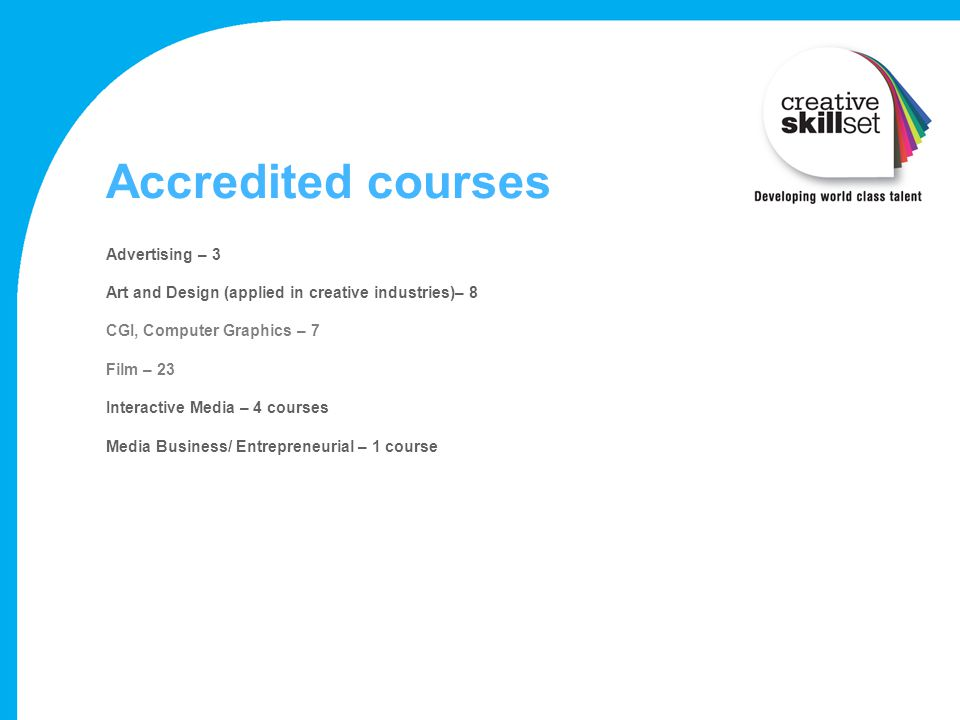 Accredited courses Advertising – 3