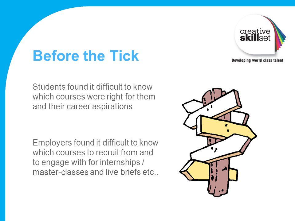 Before the Tick Students found it difficult to know which courses were right for them and their career aspirations.