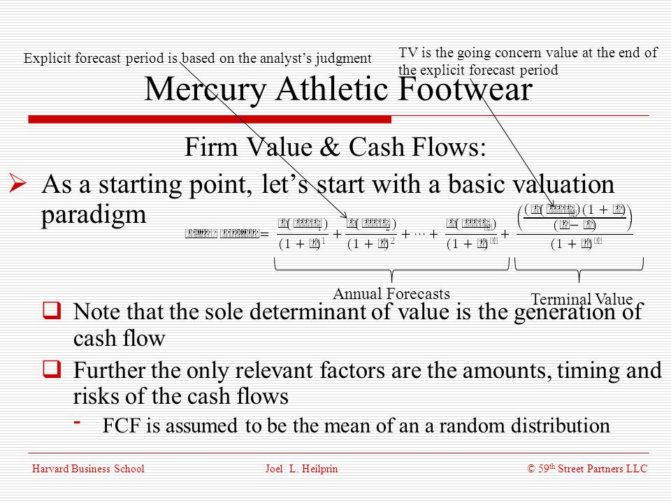 mercury athletic footwear case essay Mercury athletic footwear: valuing the opportunity active gear incorporated -founded in 1968 by daniel fiore mercury should agi purchase mercury.