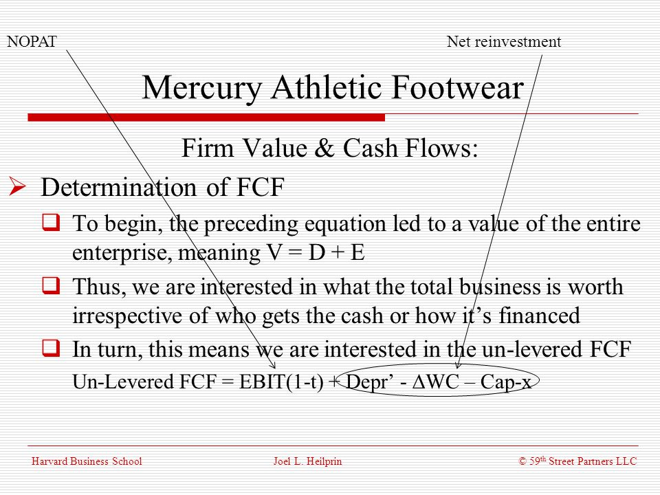 mercury athletic footwear case in the case discussed, active gear inc (agi) is contemplating an acquisition of mercury athletic footwear (maf) to assess the situation properly, a discounted cash flow analysis is being carried out.