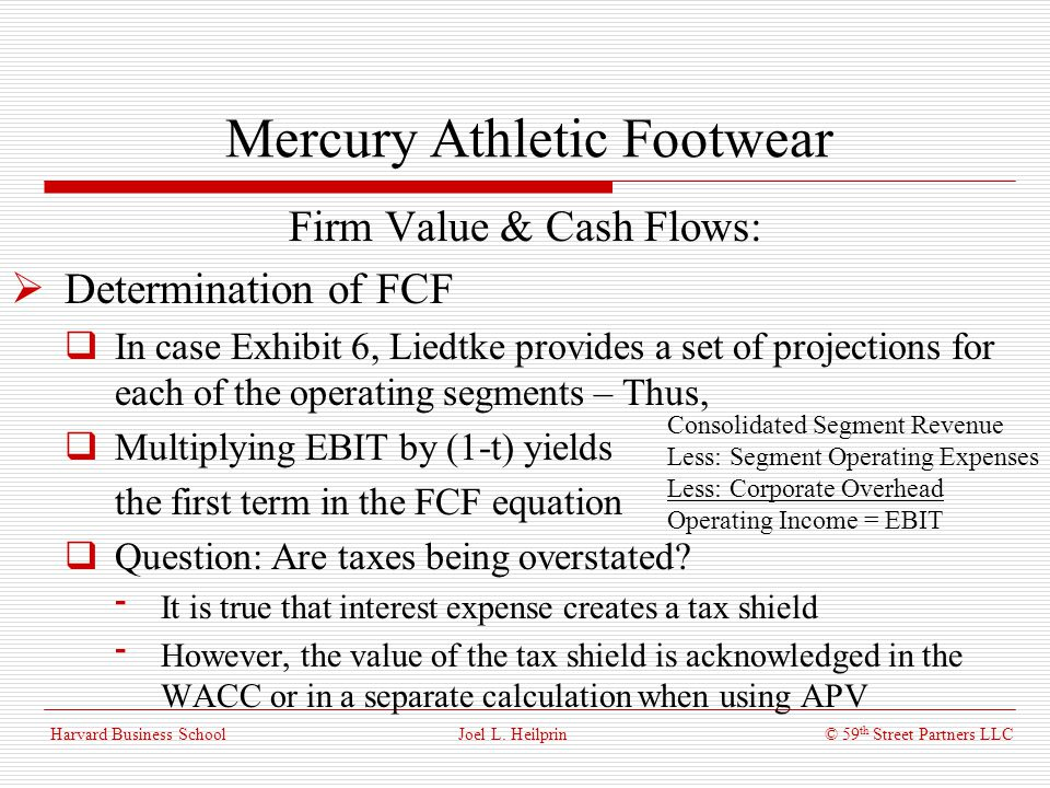 Mercury Athletic Valuing the Opportunity Case Solution