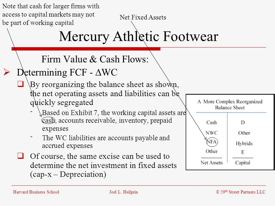 mercury athletic valuing Mercury athletic footwear: valuing the opportunity case solution, mercury athletic footwear: valuing the opportunity case solution the industry is same, products are similar, markets are.