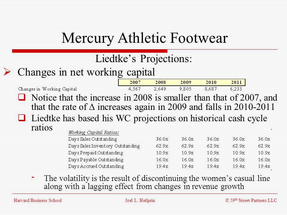 mercury athletic footwear solution Group19 mercury athletic - download as excel spreadsheet mercury athletic footwear case solution mercury athletic mercury atdhletic exhibits - solutions.