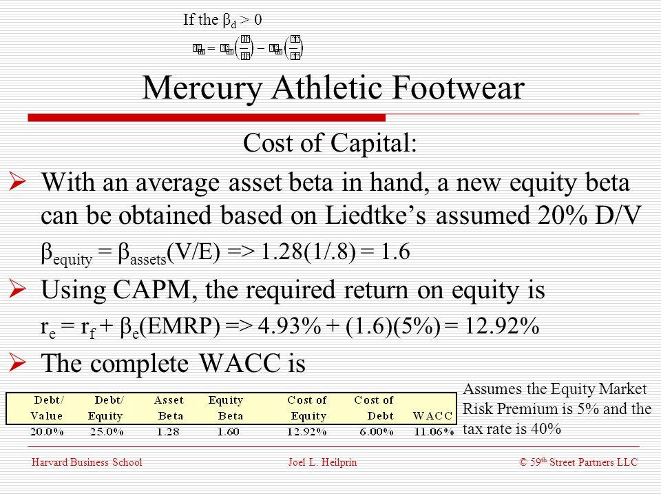 Mercury Athletic Footwear