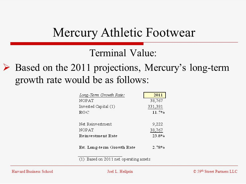 mercury athletic review the projections Find reviews, incentives & deals on popular sedans near you at edmundscom find your favorite sedans on edmunds  mercury mini mitsubishi nissan oldsmobile.