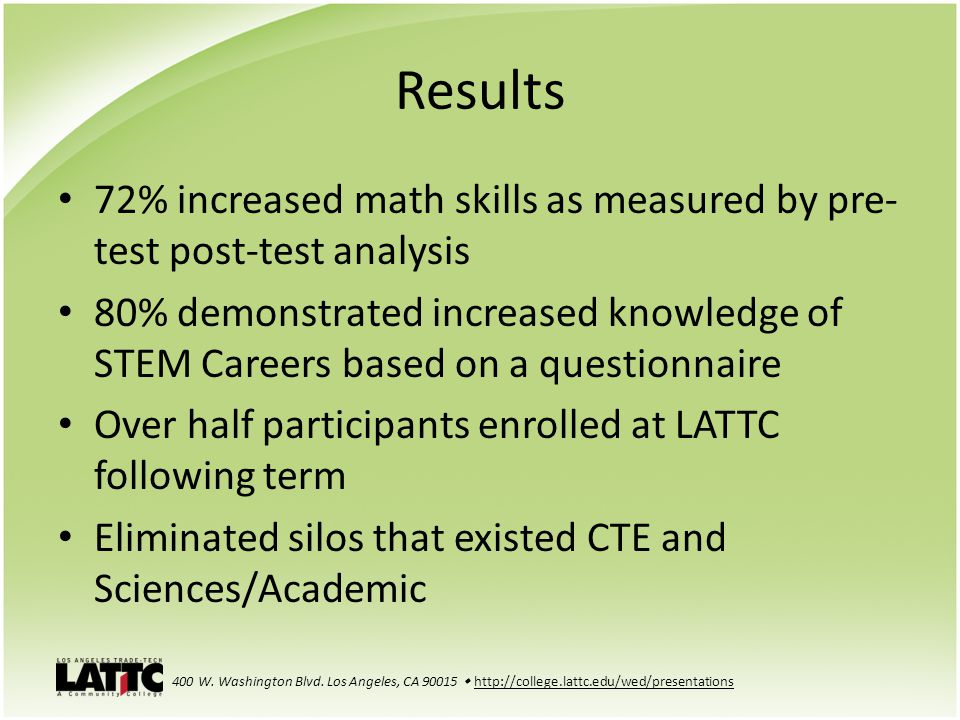 Results 72% increased math skills as measured by pre-test post-test analysis.