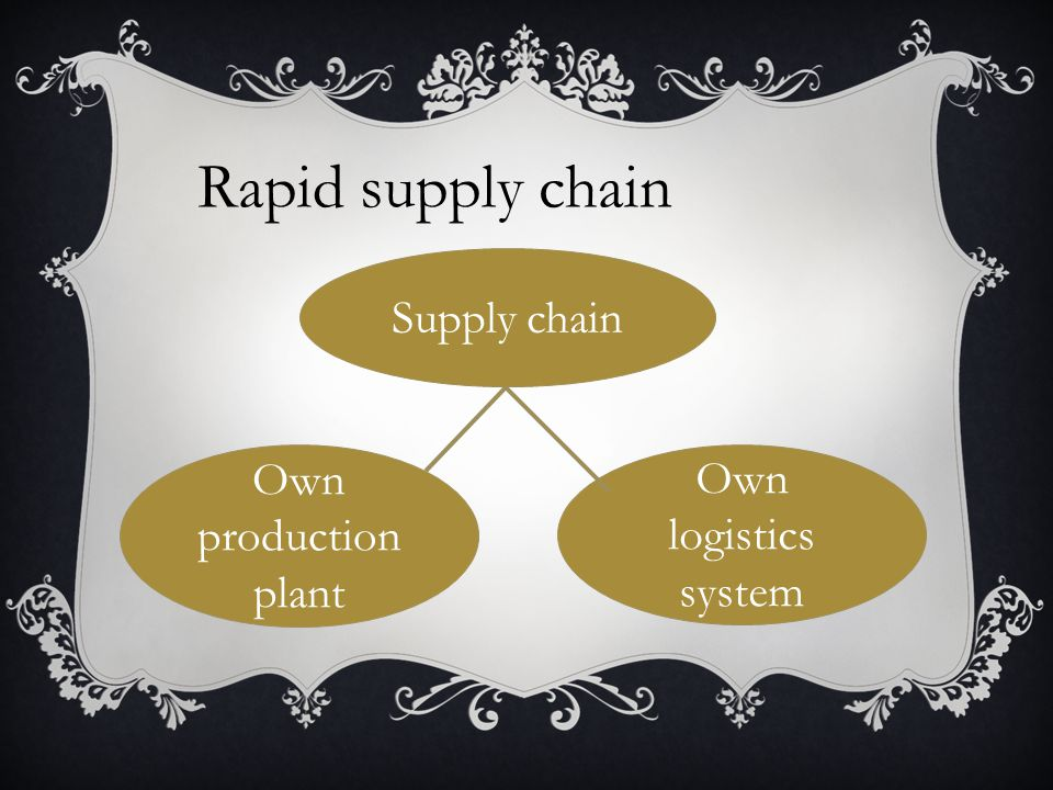 Rapid supply chain Supply chain Own production plant