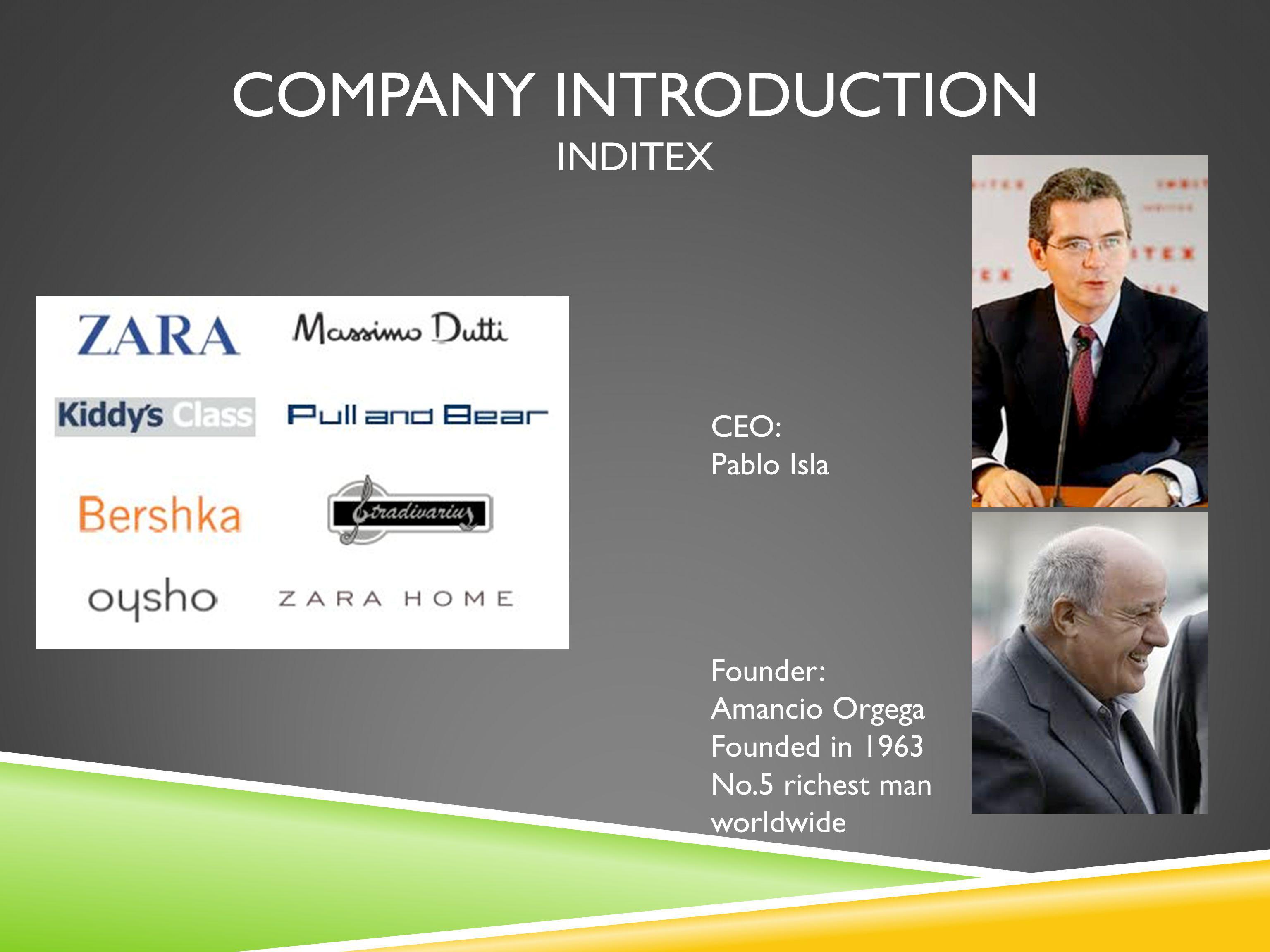 Company introduction inditex