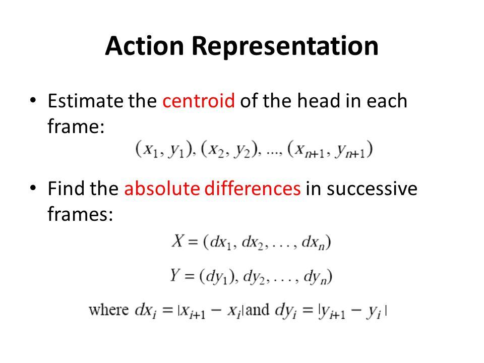Action Representation