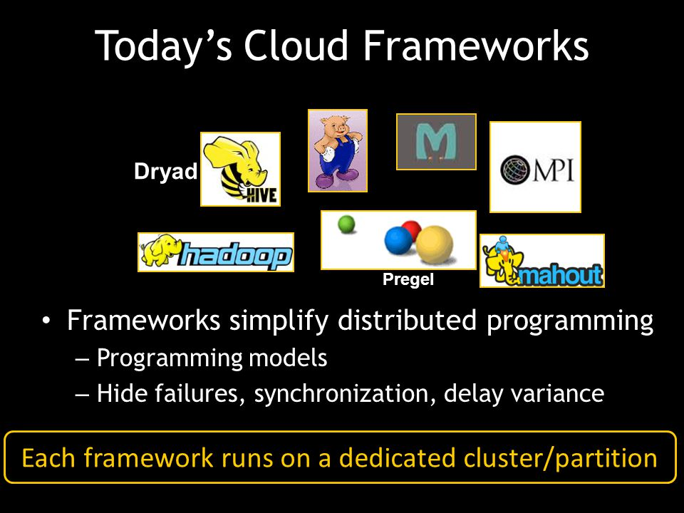 Today's Cloud Frameworks