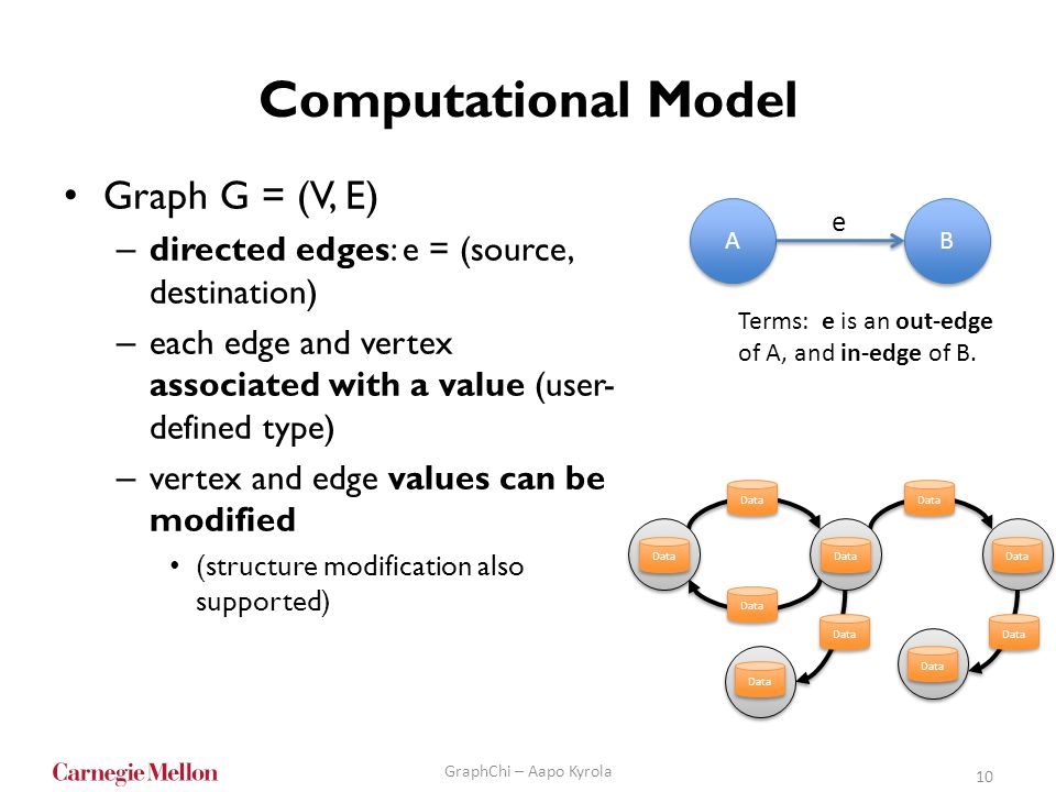 Computational Model Graph G = (V, E)
