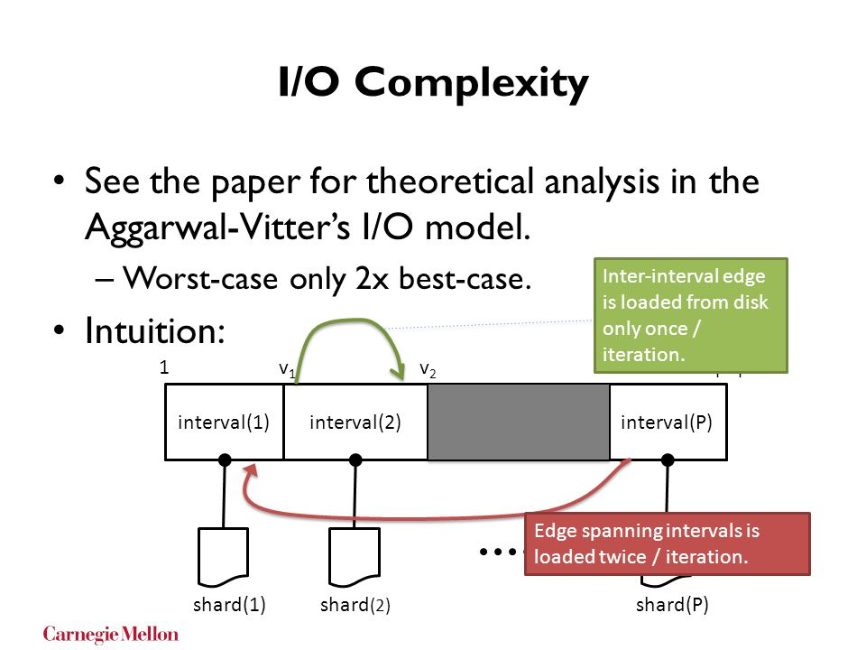 I/O Complexity See the paper for theoretical analysis in the Aggarwal-Vitter's I/O model. Worst-case only 2x best-case.
