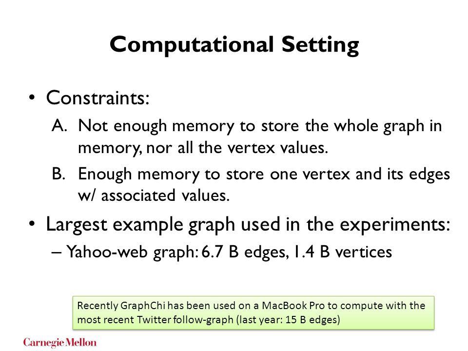 Computational Setting