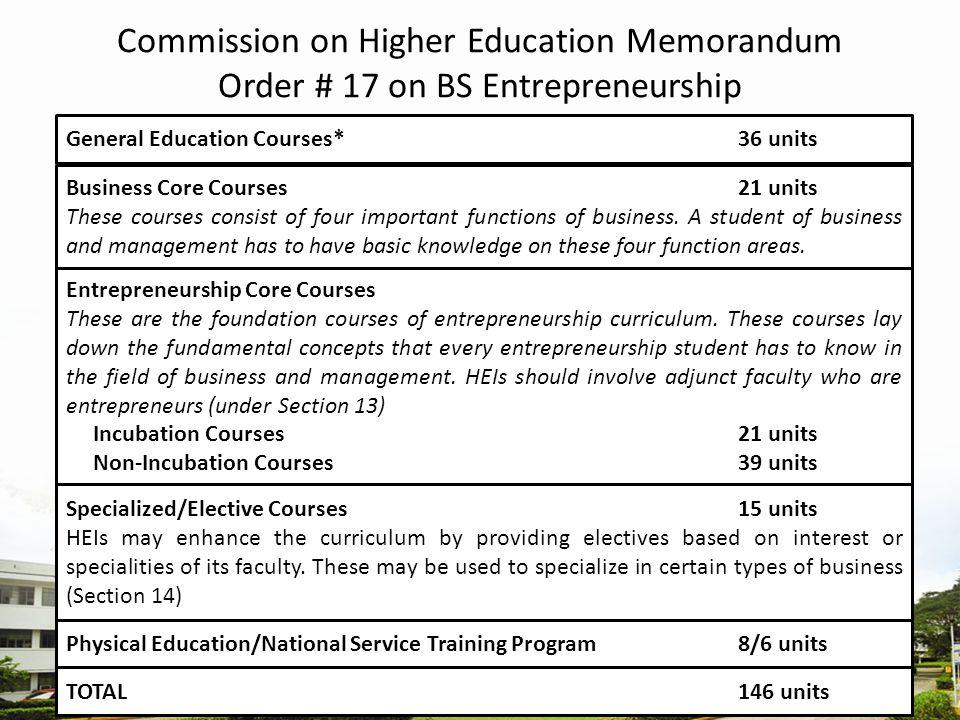 Commission on Higher Education Memorandum Order # 17 on BS Entrepreneurship
