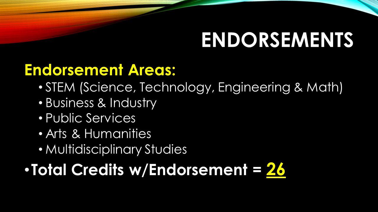 Endorsements Endorsement Areas: Total Credits w/Endorsement = 26