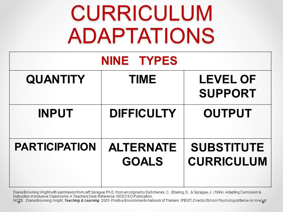 CURRICULUM ADAPTATIONS