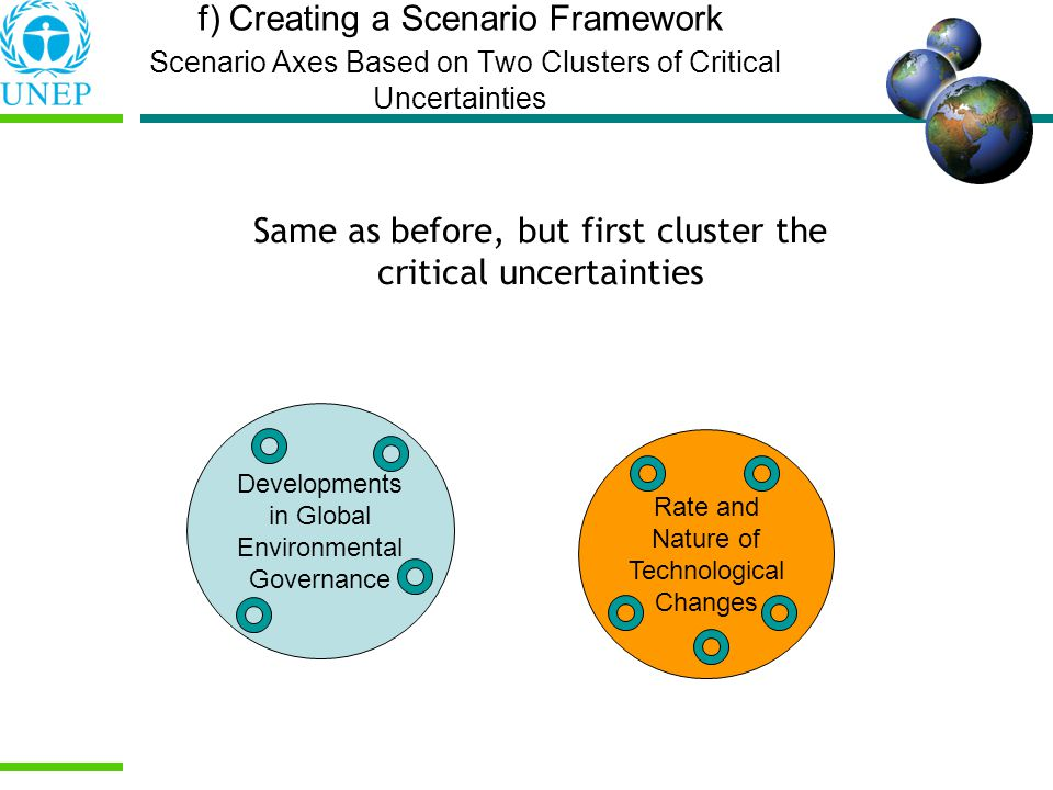 Same as before, but first cluster the critical uncertainties