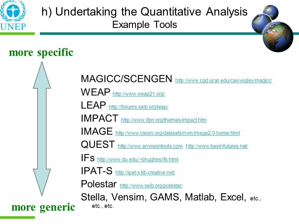 h) Undertaking the Quantitative Analysis Example Tools