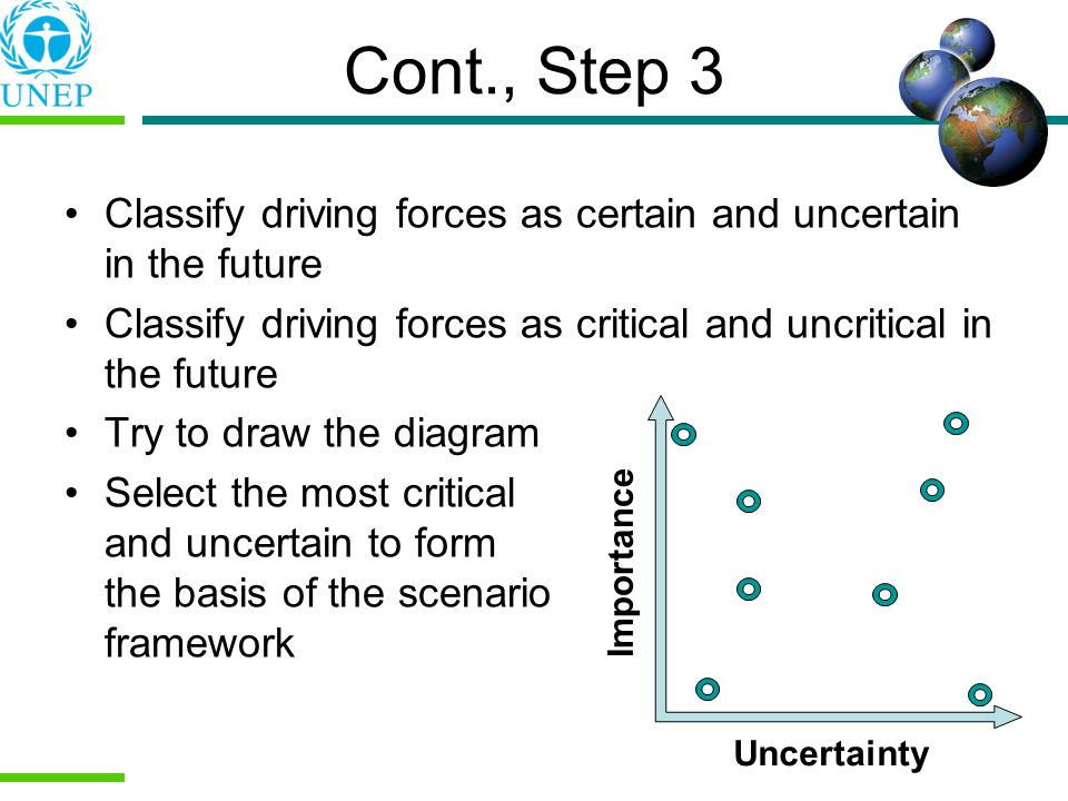 Cont., Step 3 Classify driving forces as certain and uncertain in the future. Classify driving forces as critical and uncritical in the future.
