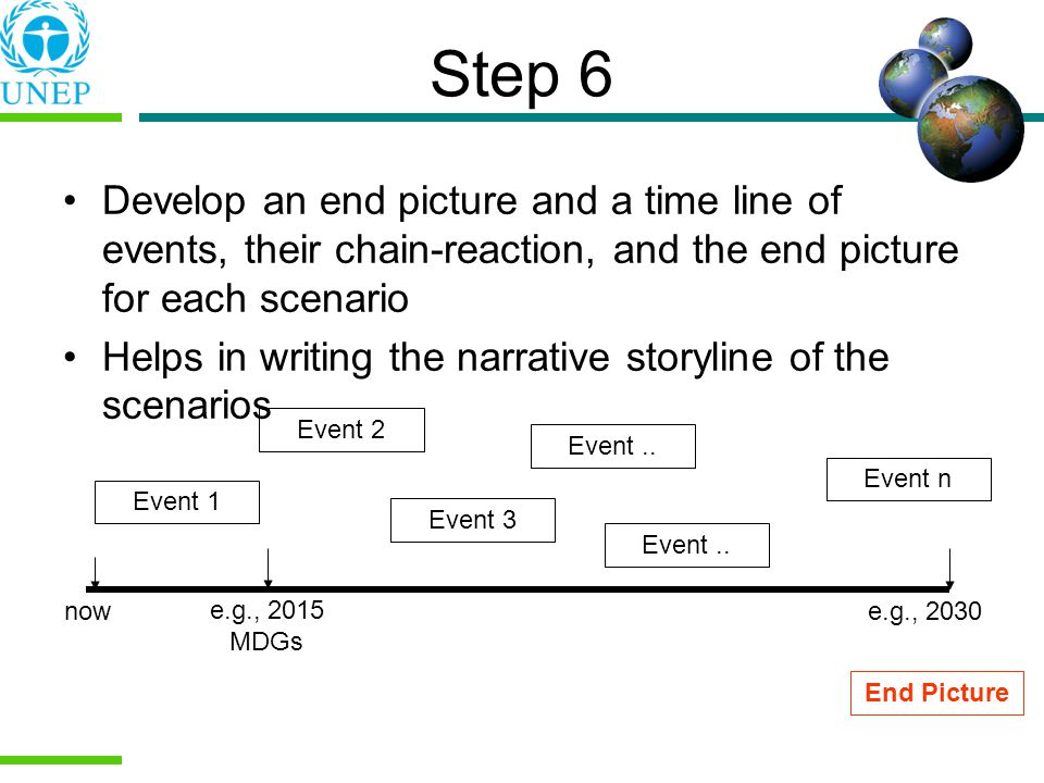 Step 6 Develop an end picture and a time line of events, their chain-reaction, and the end picture for each scenario.
