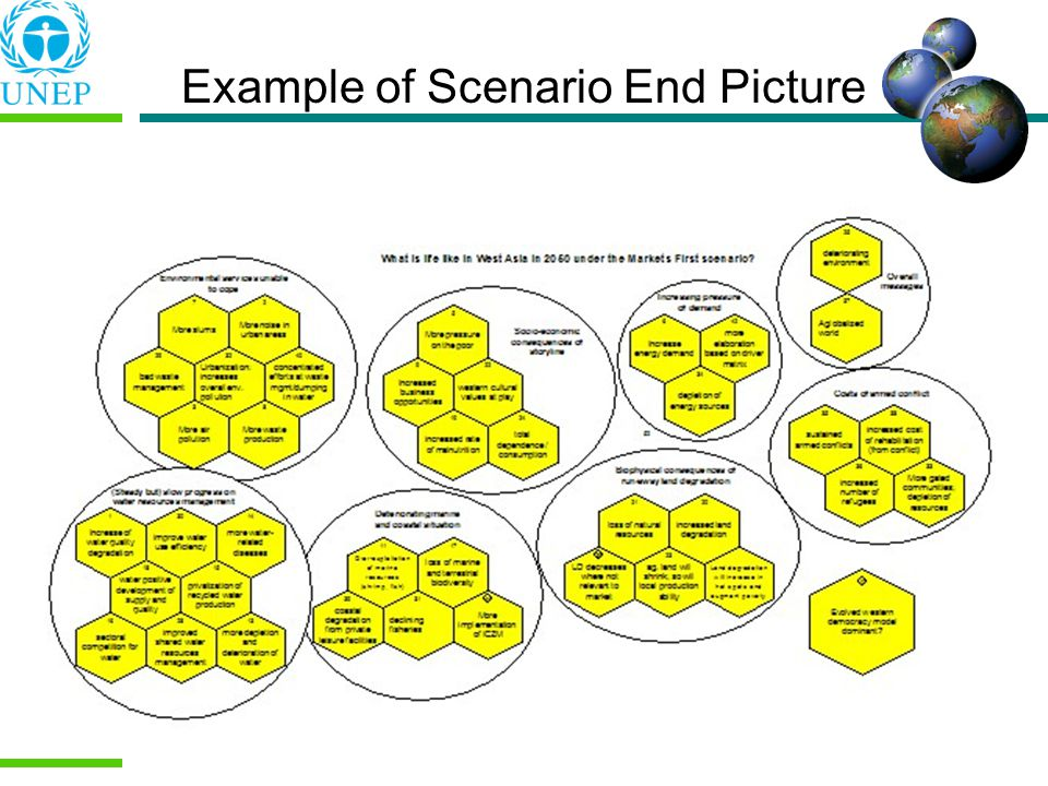 Example of Scenario End Picture