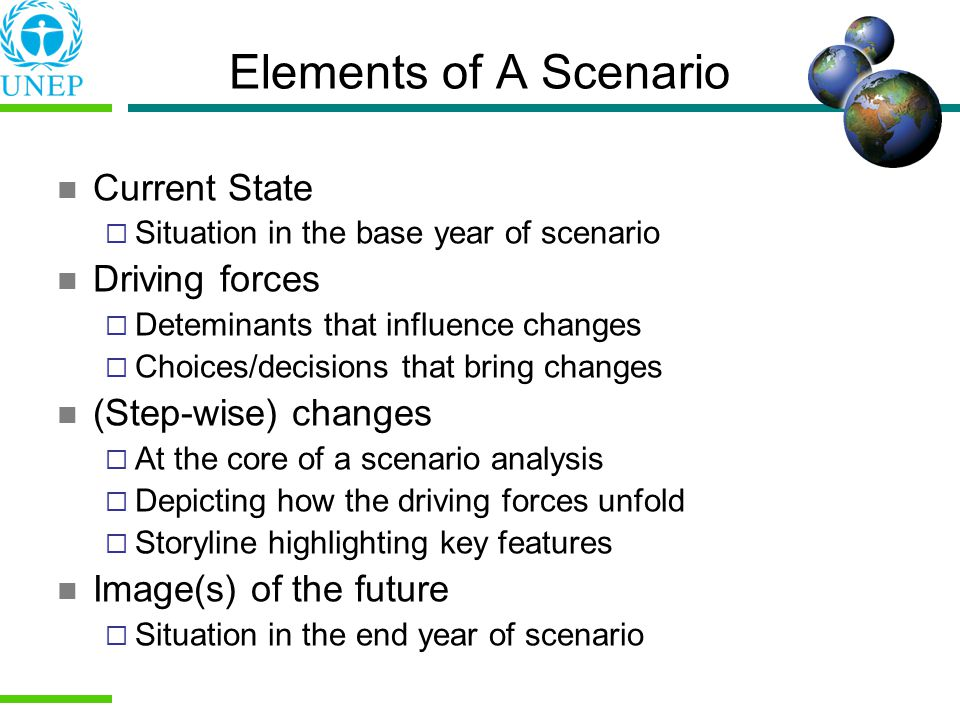 Elements of A Scenario Current State Driving forces
