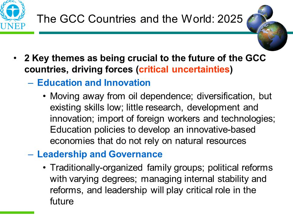 The GCC Countries and the World: 2025