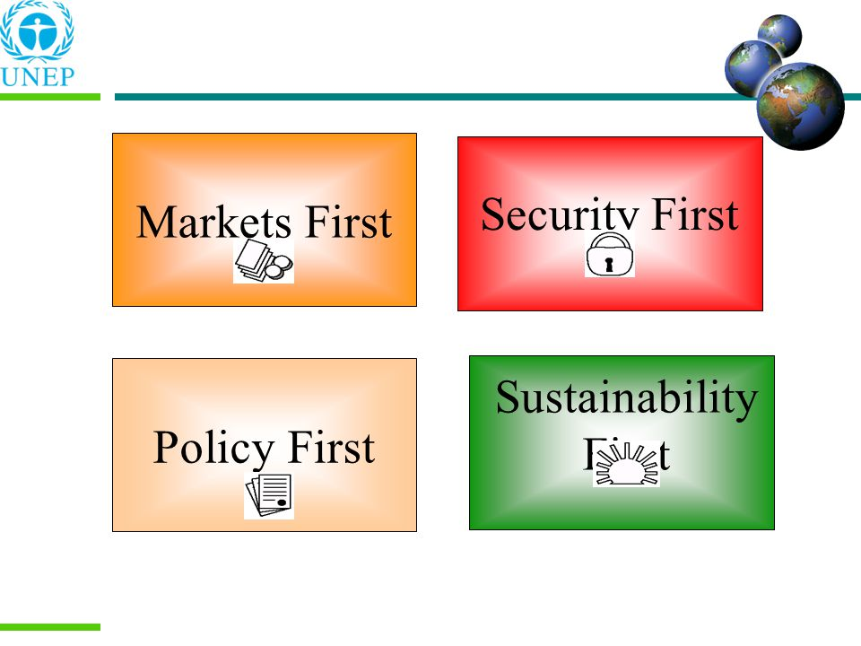 Markets First Security First Policy First Sustainability First