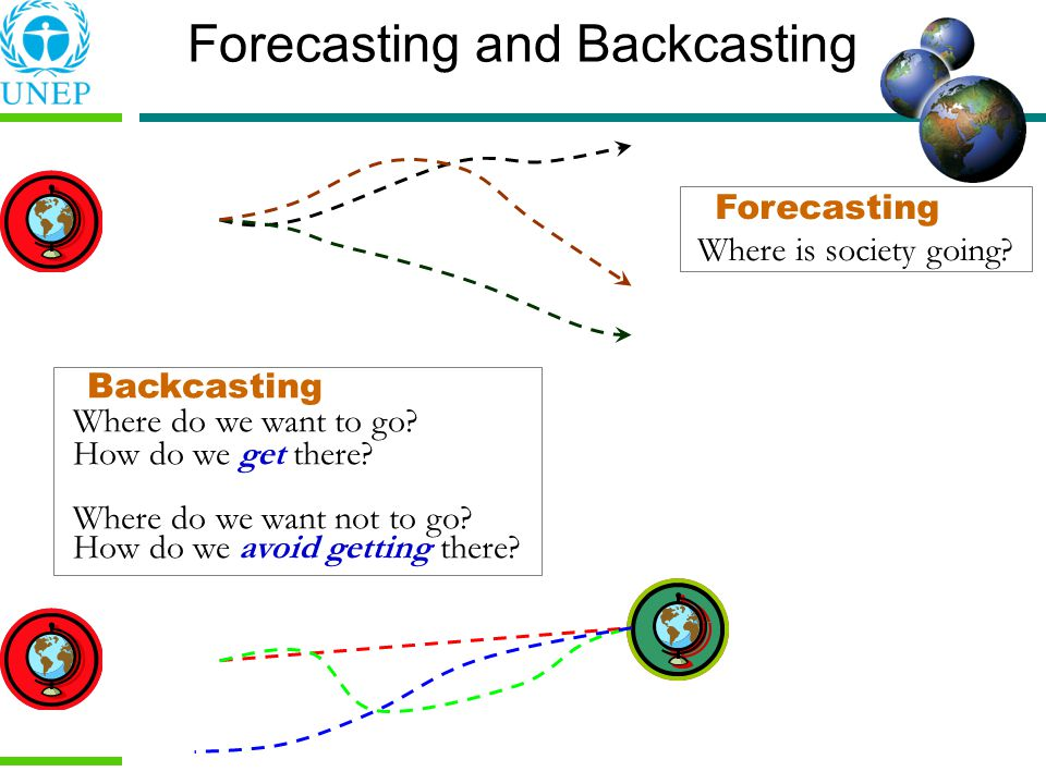 Forecasting and Backcasting