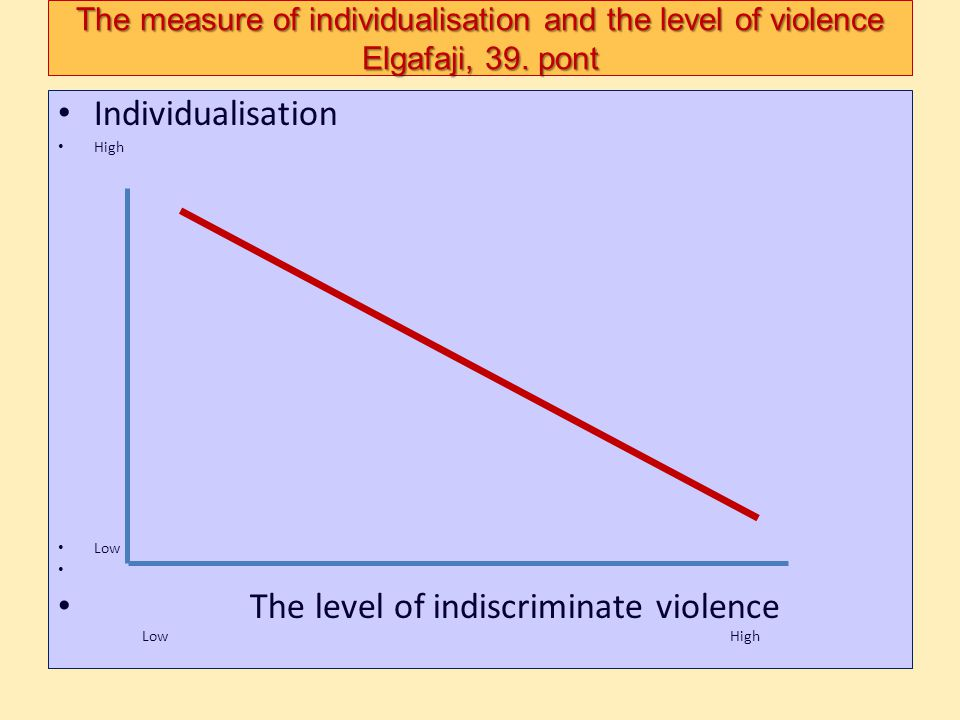 The level of indiscriminate violence Low High