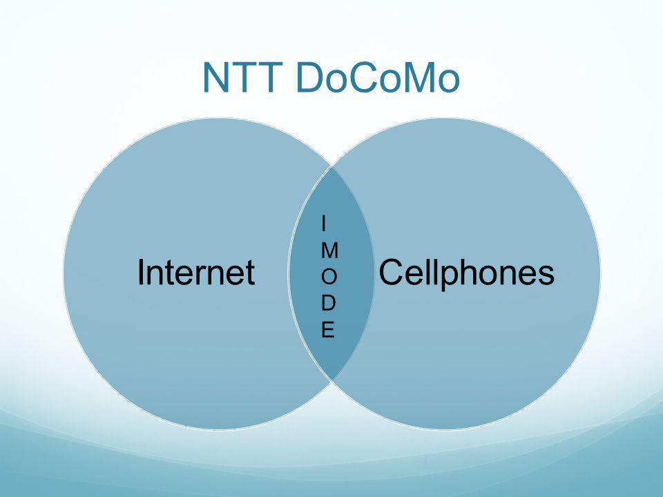 NTT DoCoMo Internet Cellphones I M O D E