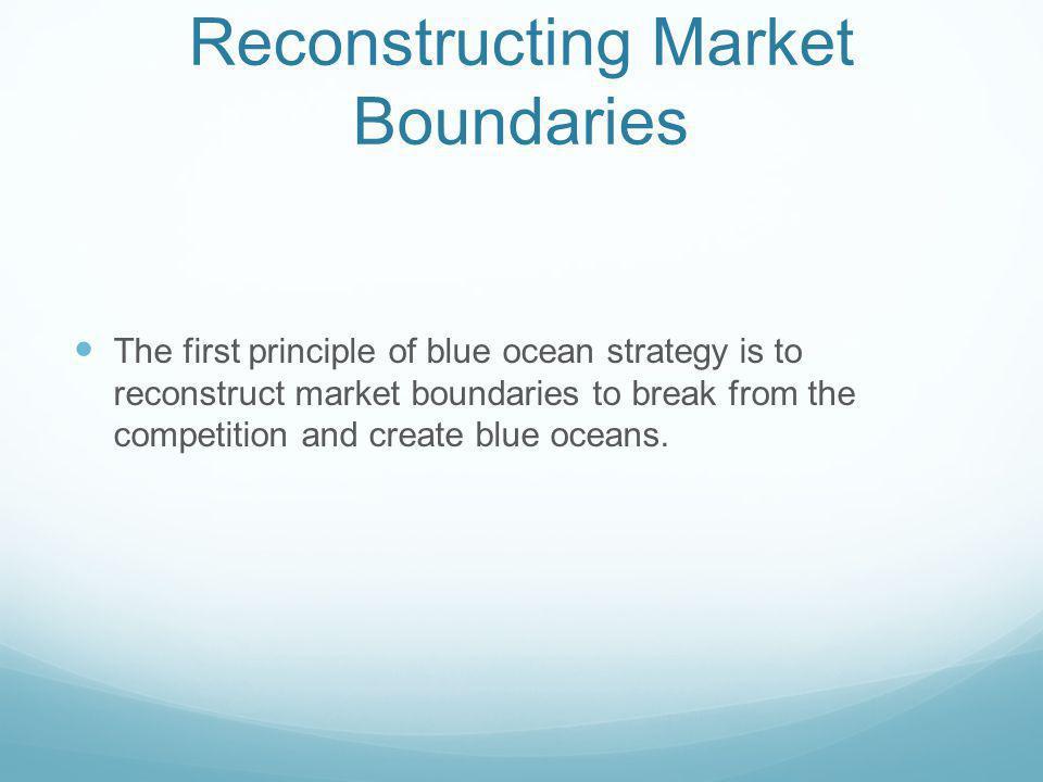 Reconstructing Market Boundaries