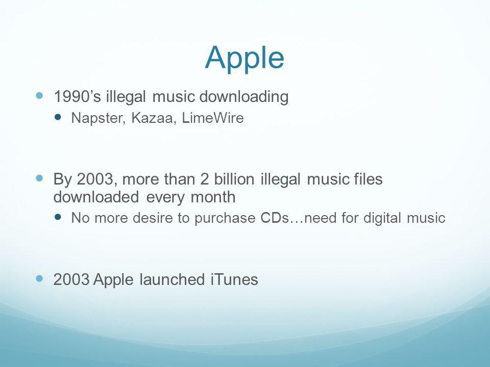 Apple 1990's illegal music downloading