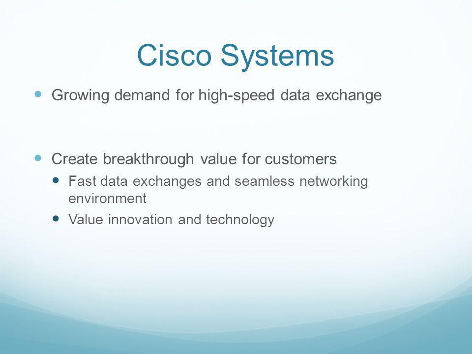 Cisco Systems Growing demand for high-speed data exchange
