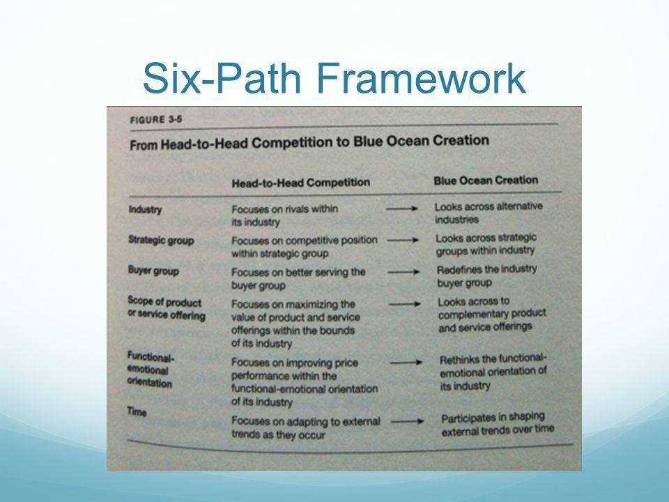 Six-Path Framework