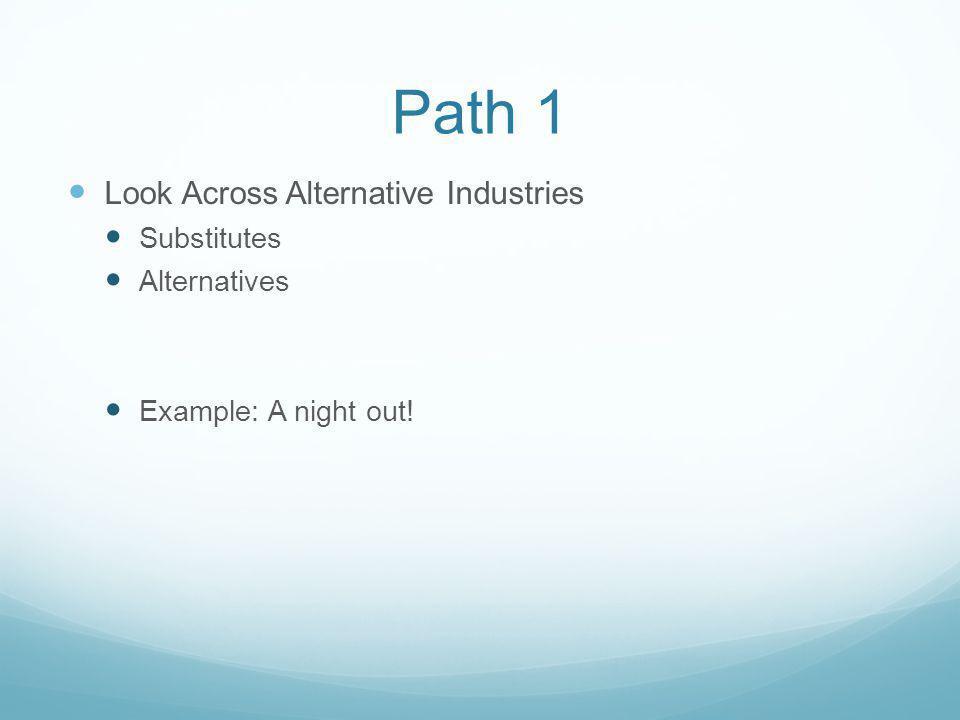 Path 1 Look Across Alternative Industries Substitutes Alternatives