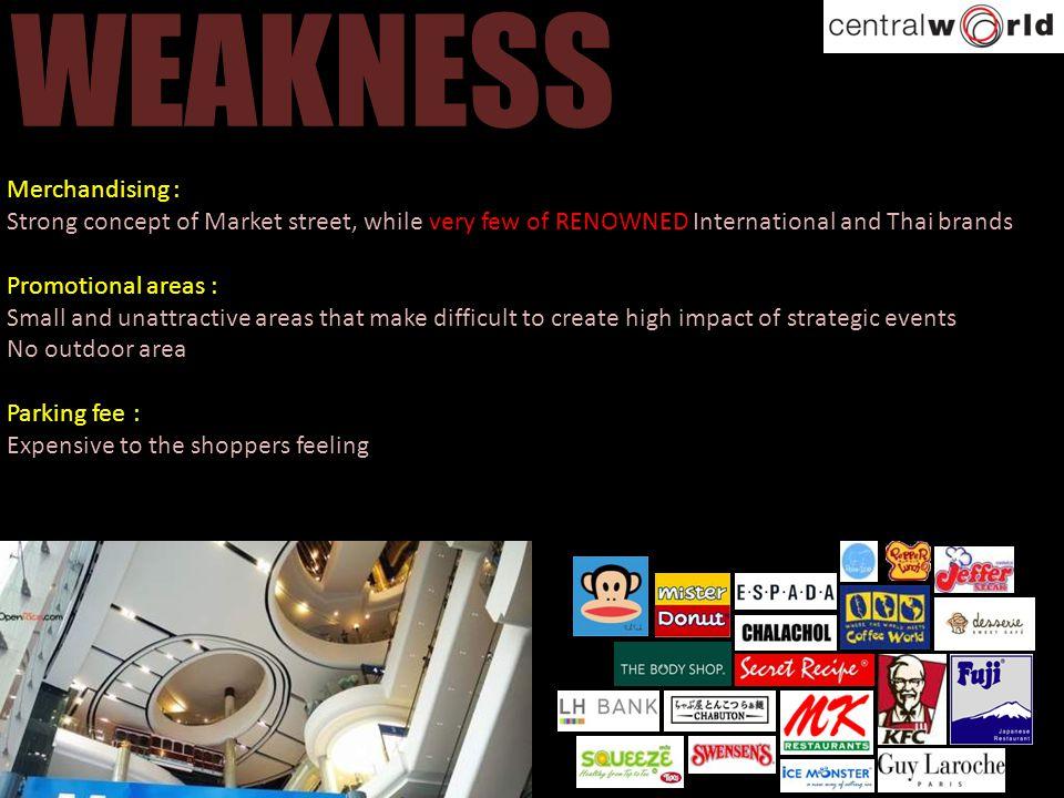WEAKNESS Merchandising :