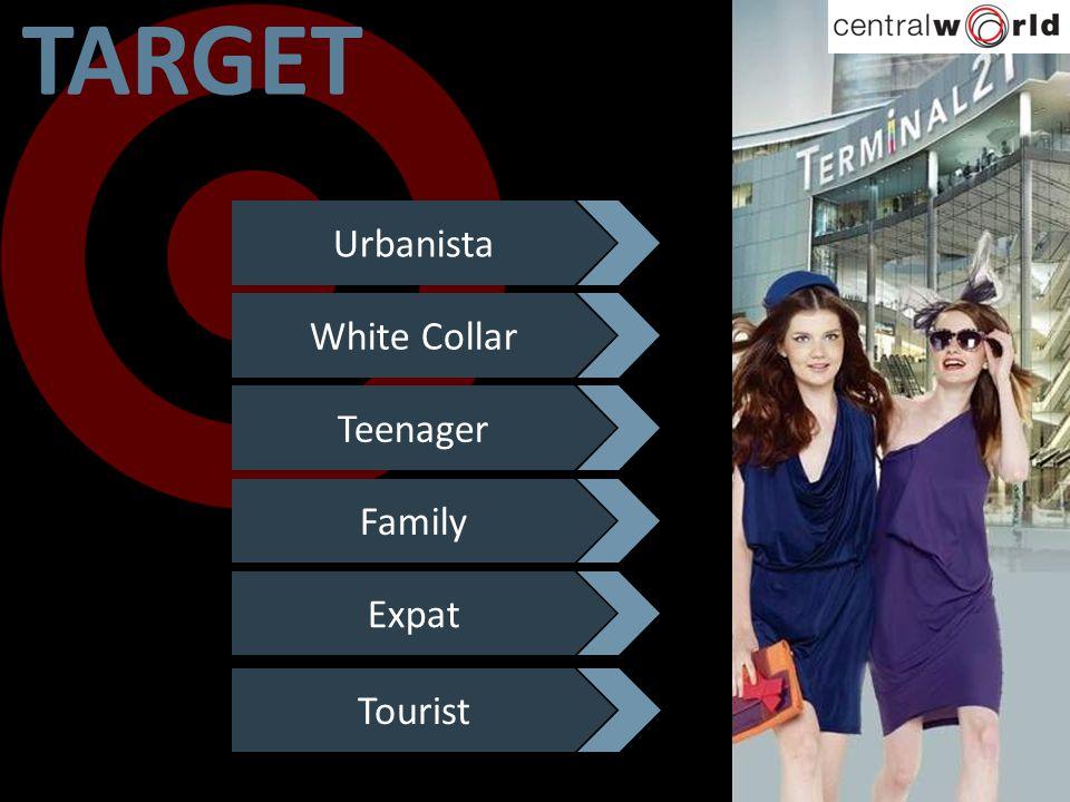 TARGET Urbanista White Collar Teenager Family Expat Tourist