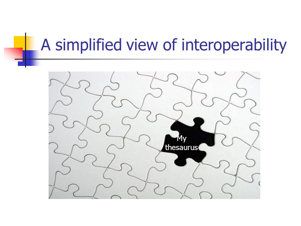 A simplified view of interoperability